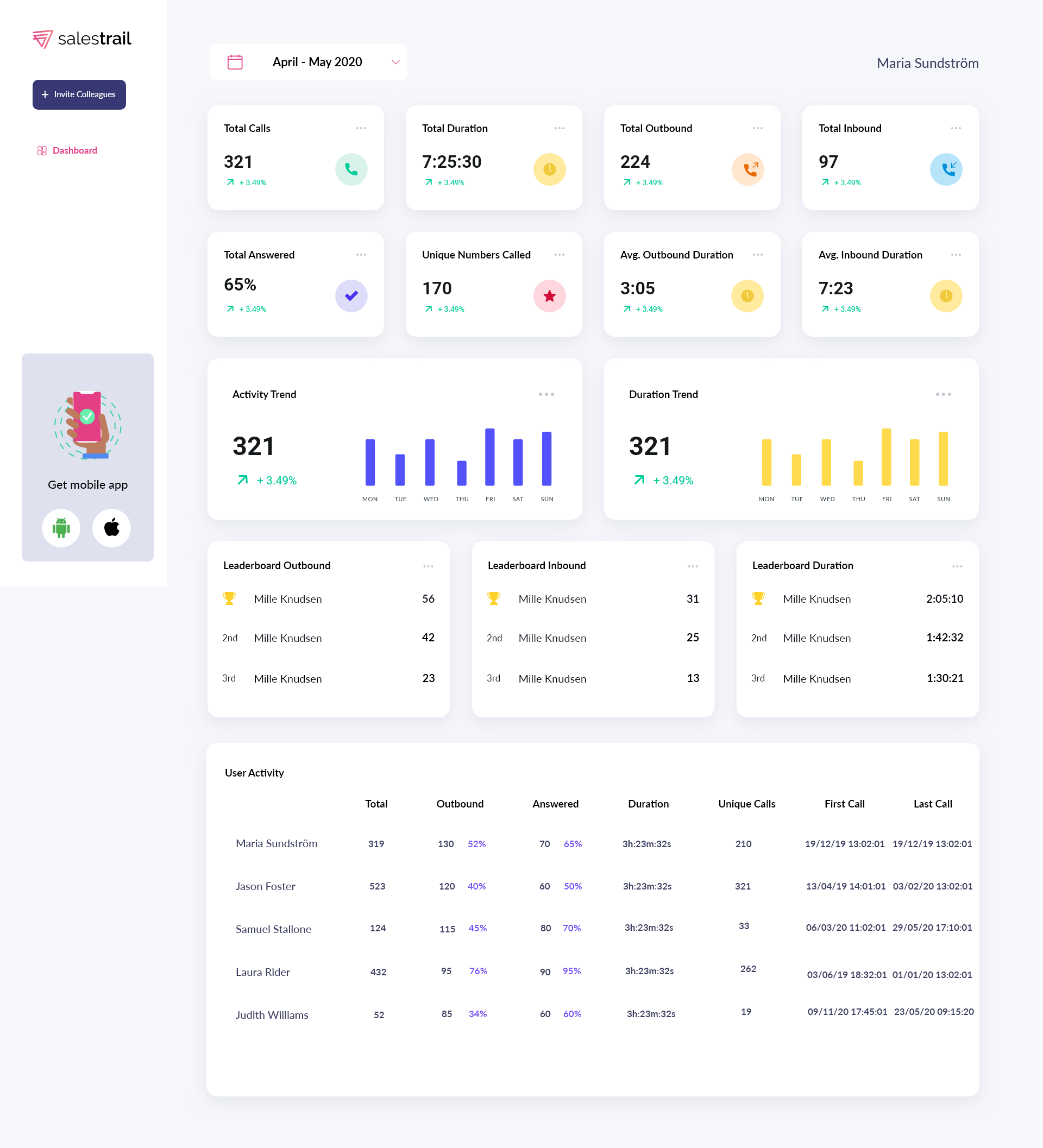 Dashboard ( Personal Data )