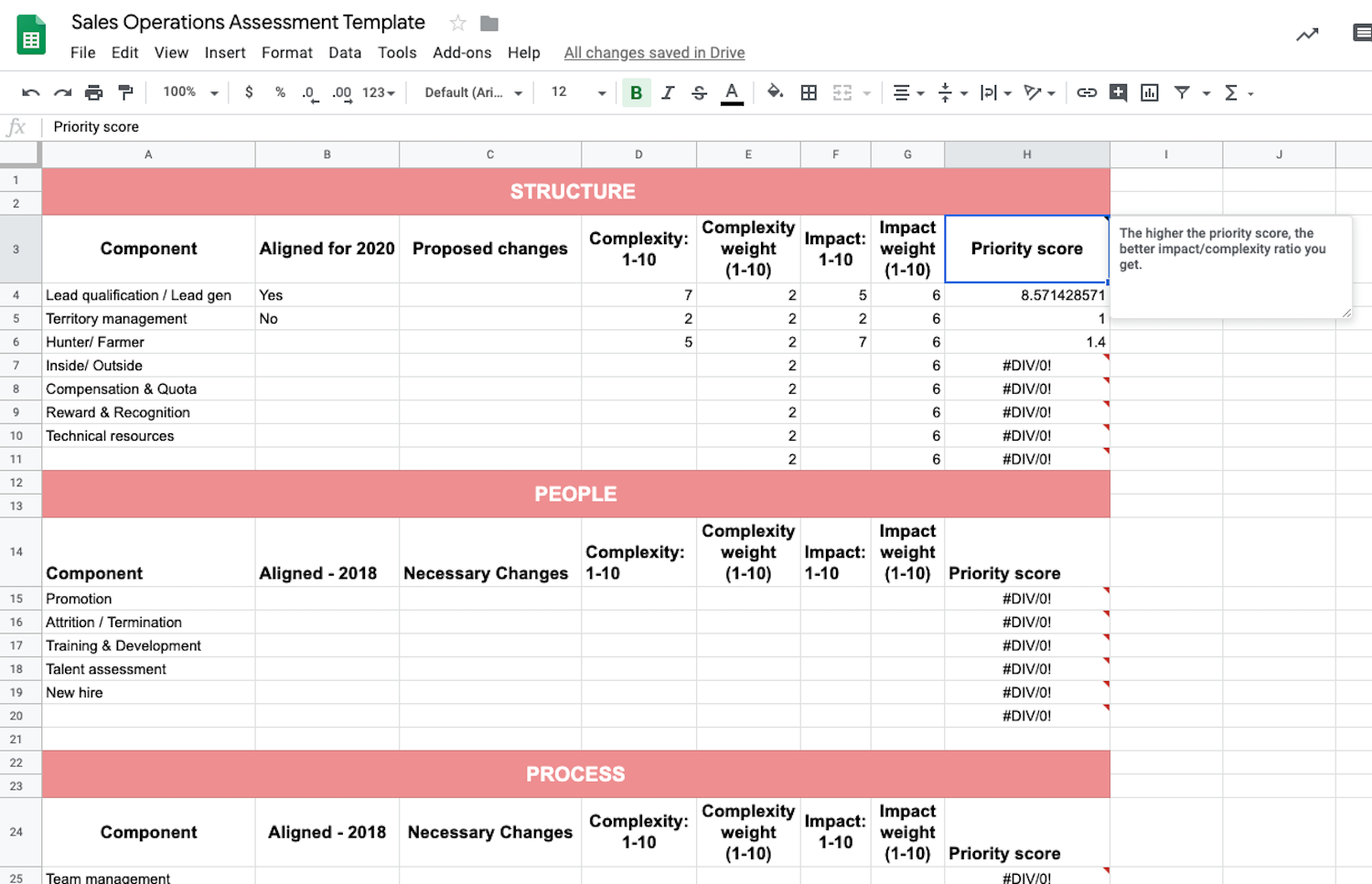 sales operations assessment template screenshot